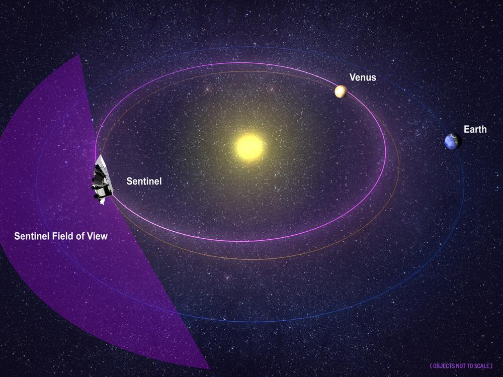 The B612 Foundation satellite will will hold a Venus-like orbit (Image: Ball Aerospace)