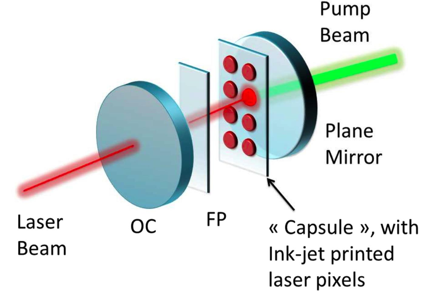 A diagram of an organic laser, incorporating one of the replaceable lasing capsules
