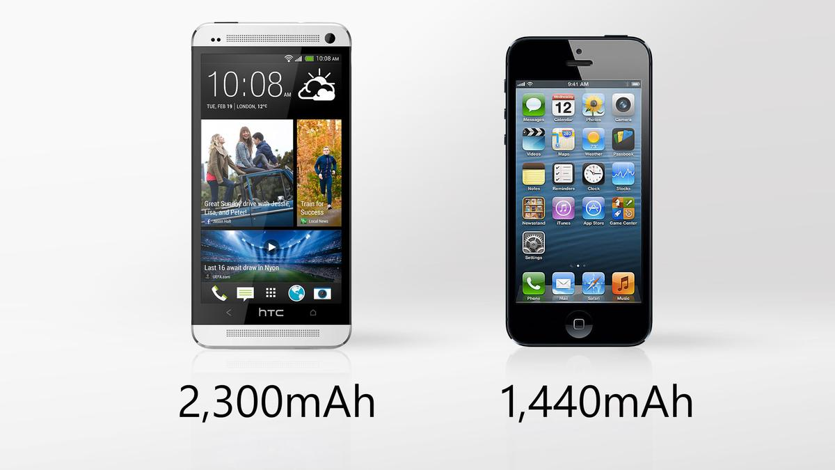 The One's battery holds more juice (it may need it to power that 1080p display)