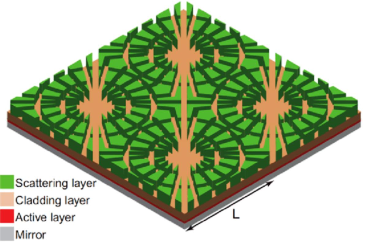 Schematic diagram of a thin film organic solar cell shows the top layer, a patterned, roughened scattering layer, in green, the organic thin film layer where light is trapped and electrical current is generated, in red, while the film that is sandwiched between two layers helps keep light contained within the thin film (Image: PNAS)