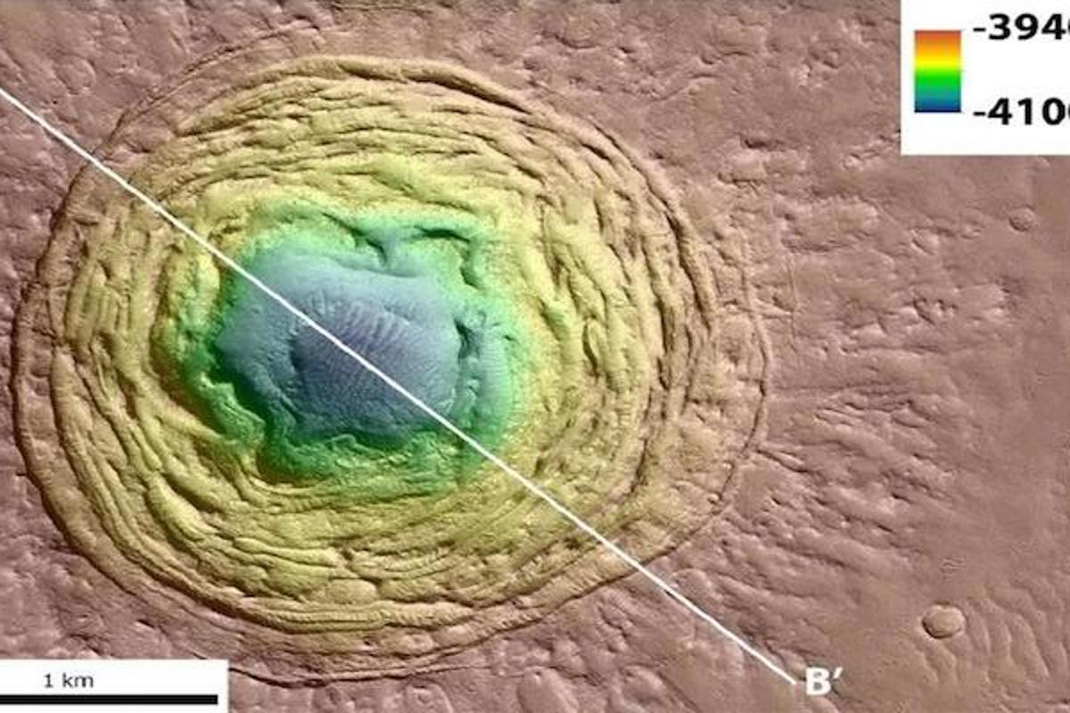 "Researchers have identified landmarks on Mars that may be the result of ancient ""ice cauldrons"" and could be a hotspot for finding microbial life"