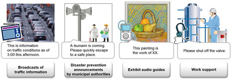 Usage scenarios for speech synthesis