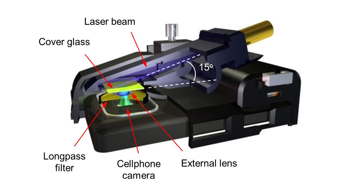 UCLA scientists have developed a smartphone attachment that acts as a subwavelength microscope (Image: UCLA)