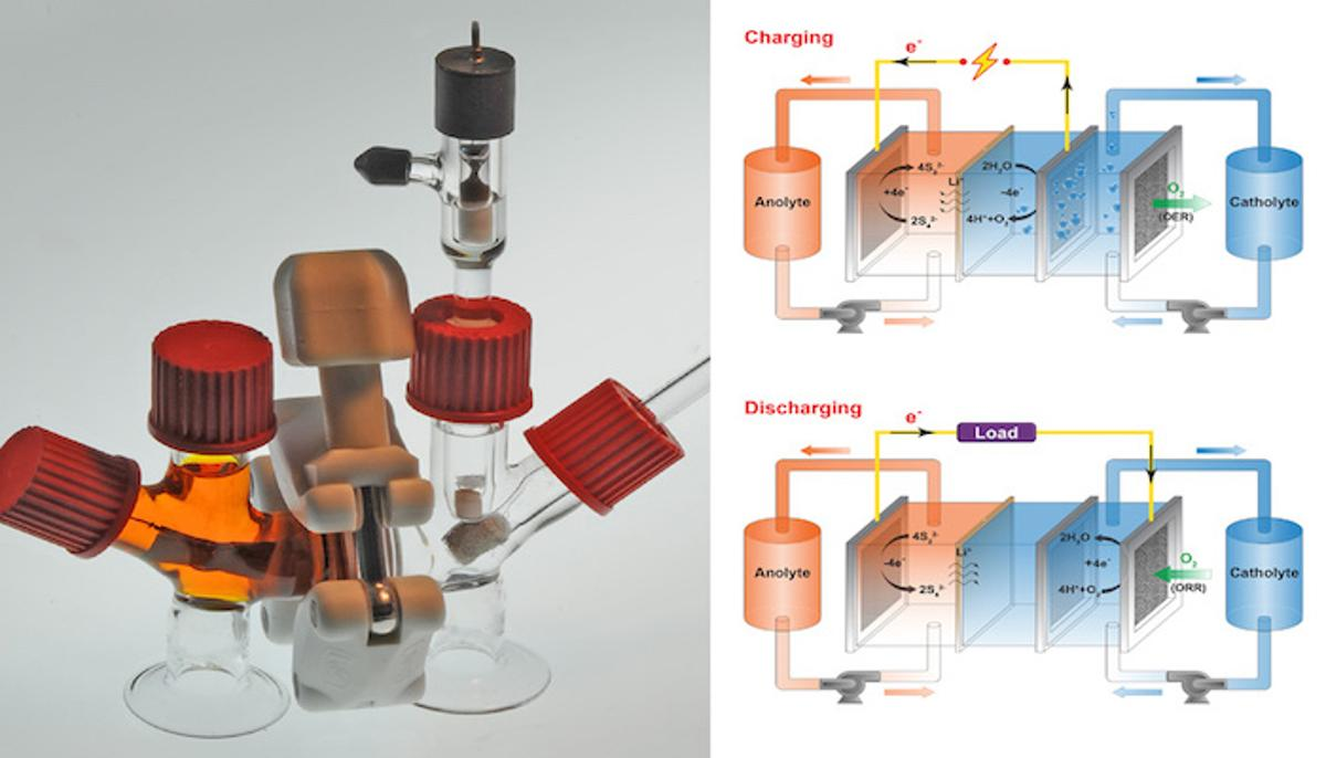 Researchers at MIT have developed a flow battery that breathes air in and out, and costs about a fifth of lithium-ion batteries for close to the same energy density