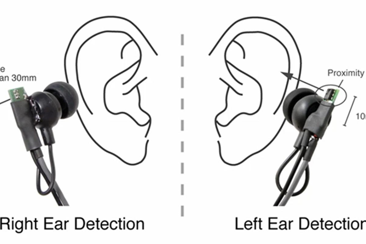 A microchip on the earbud senses in which ear it's placed