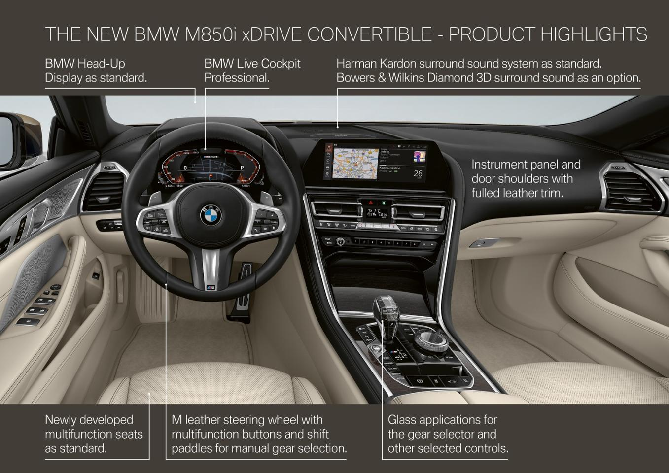 Breakdown of some 8 Series Convertible interior tech and control equipment and options