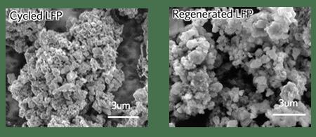 재생 전 (왼쪽) 및 새로운 재활용 기술로 처리 한 후 리튬 철 인산염 음극 이미지