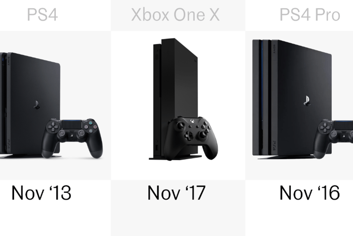 Xbox One vs  PS4 vs  Switch: Comparing the current gaming