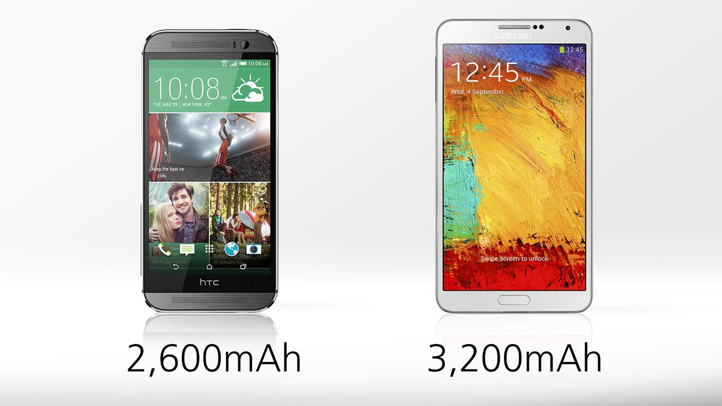 In our tests, the One M8 has longer battery life