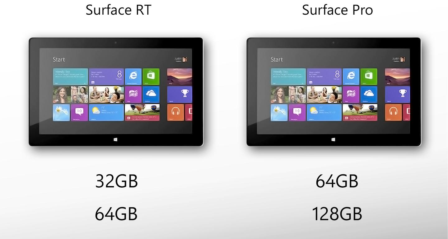 Image result for surface pro 8