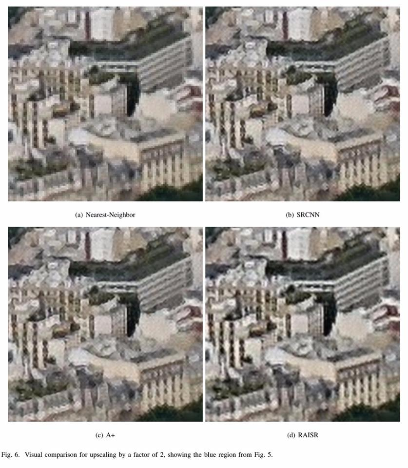 A comparison of multiple image upscaling technologies at 2X resolution. Google's super-fast RAISR is at the bottom right