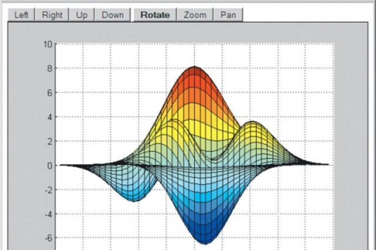 Using MATLAB Builder for Java from The MathWorks engineers can utilize buttons on the Java web page to shift perspectives, rotate, zoom, and pan call the servlet for use by anyone.