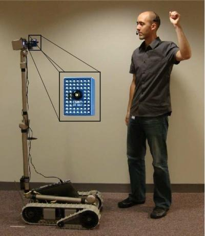 The Brown University robot interprets human silhouttes as calls to action.Image via Brown University