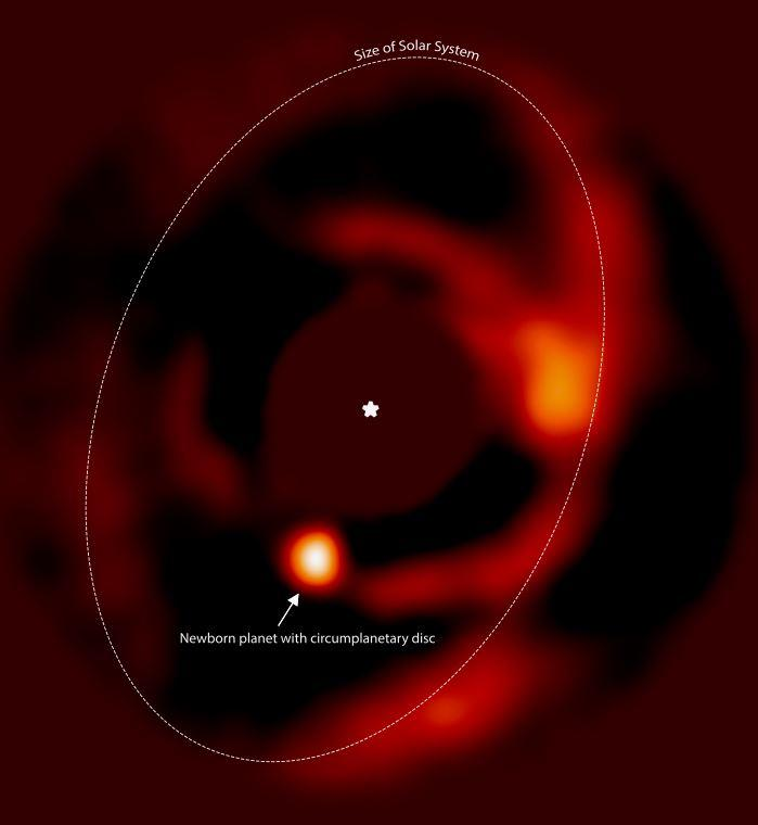 Infrared image of the newborn planet, PDS 70 b and its circumplanetary disk within its birth environment (* size of the Solar System given for comparison)
