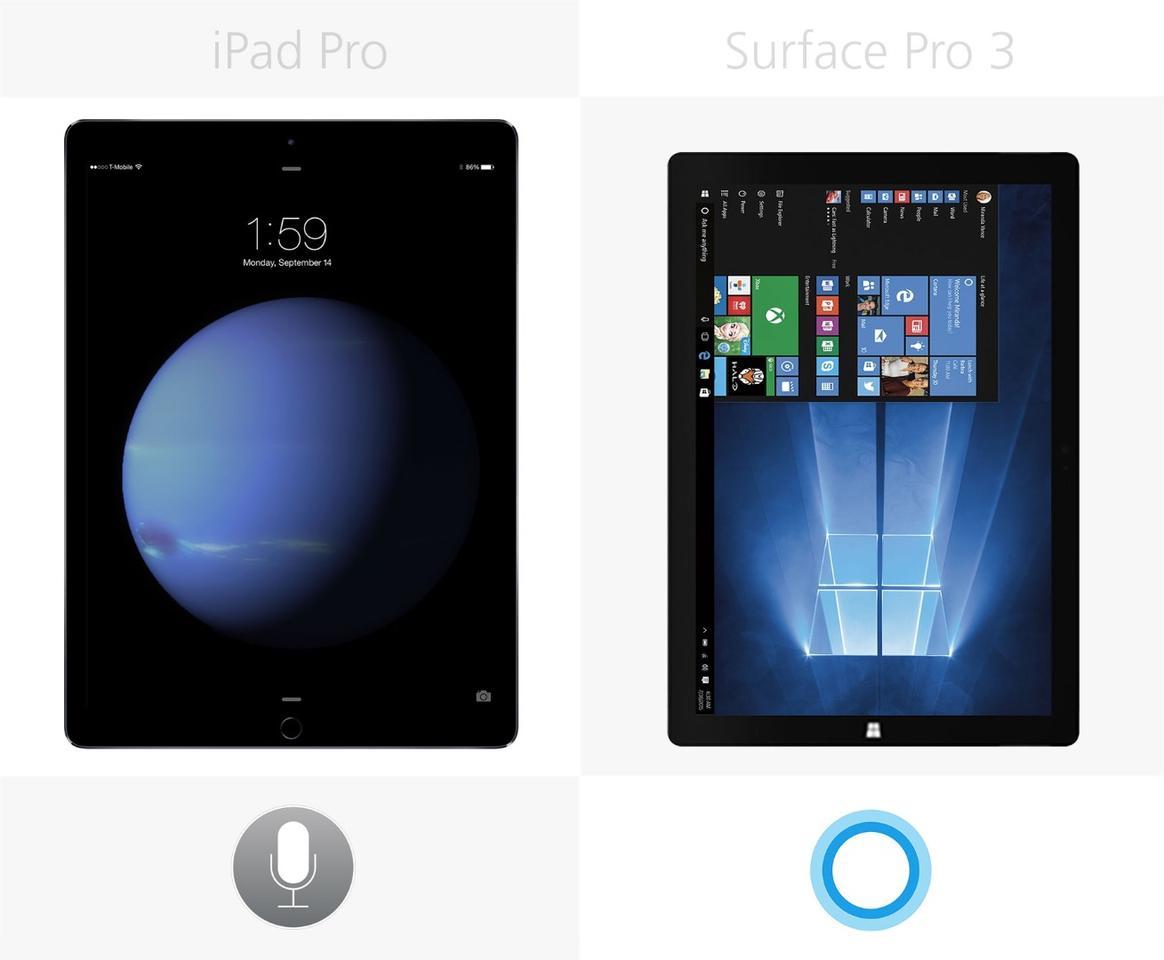 Virtual assistants (Siri and Cortana)