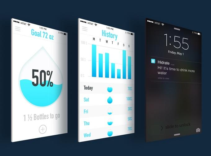 The Hidrate app provides hydration data in various forms