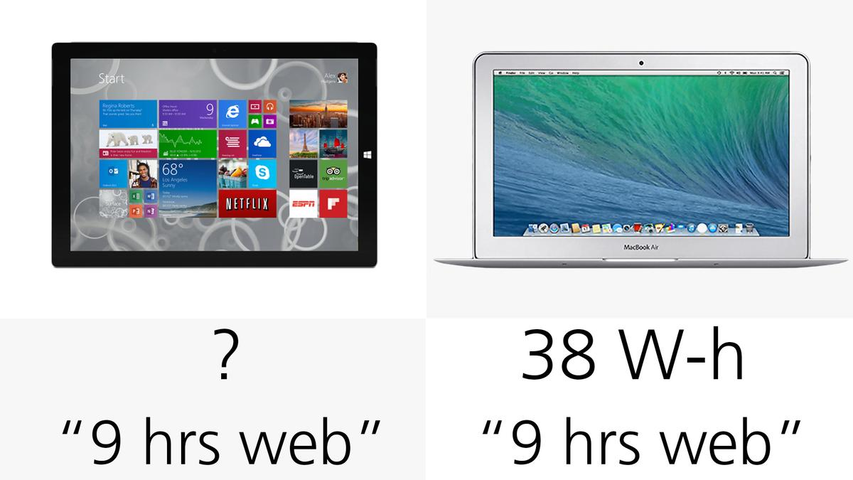 Both manufacturers estimate 9 hours of web use for their respective devices