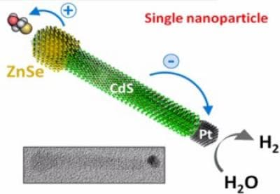 Structure of the nanocrystal (Image: Bowling Green State University)