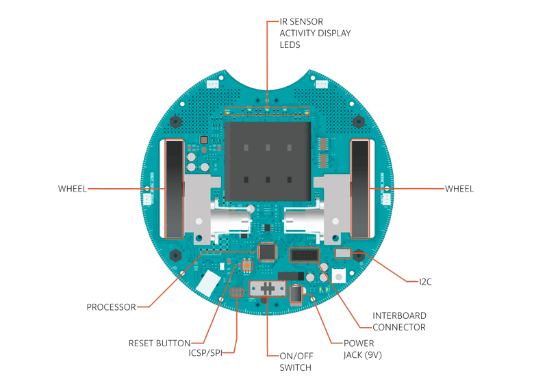 A diagram of the Arduino Robot's Motor Board