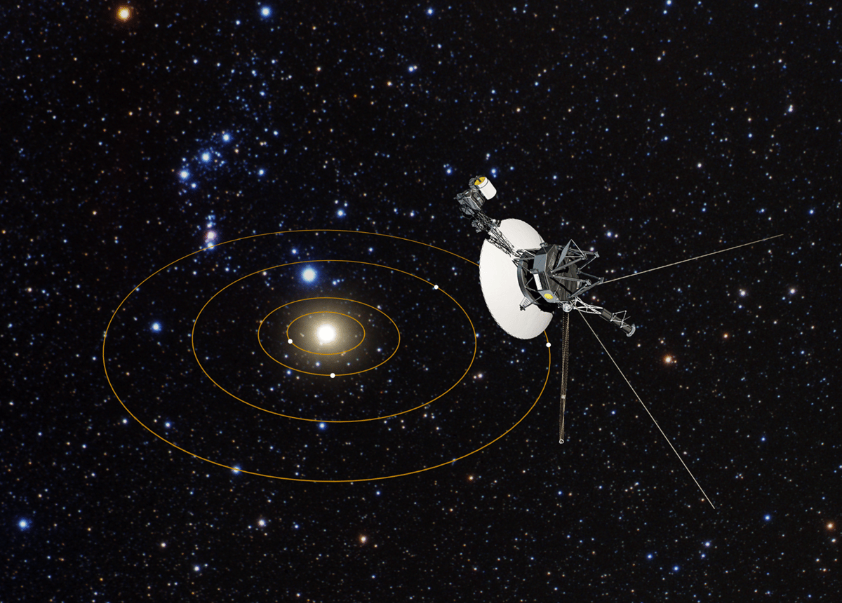 Voyager One's view of the Solar System