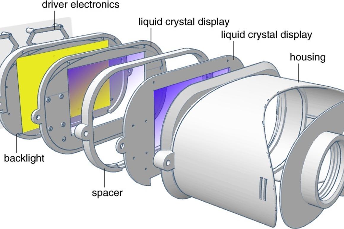 Stanford's light field stereoscope prototype diagram