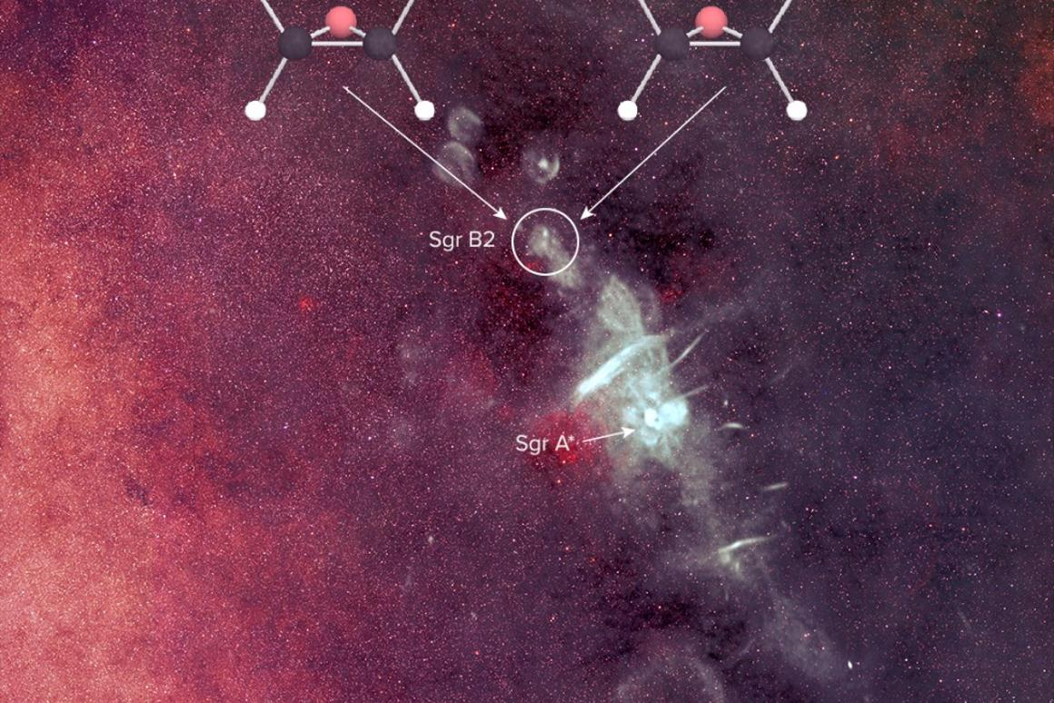For the first time, a molecule discovered outside of our solar systemhas been shown to have adistinct one-way molecular geometry found only in biological building blocks such asamino acids, proteins, and enzymes
