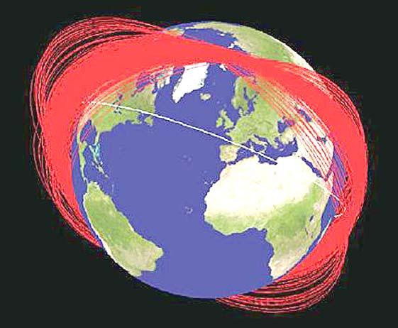 The FY-1C satellite debris distribution chart was shot down by a Chinese missile. Drawings of NASA