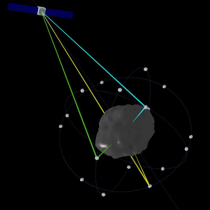 Diagram of the laser fleet firing on an asteroid