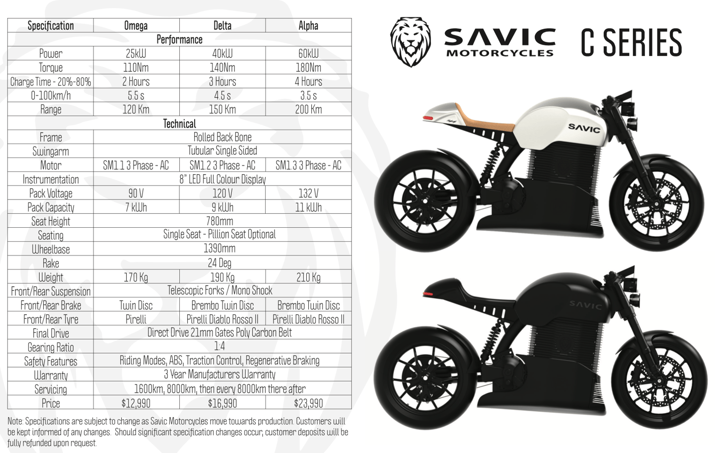 The spec sheets for the forthcoming Savic motorcycles