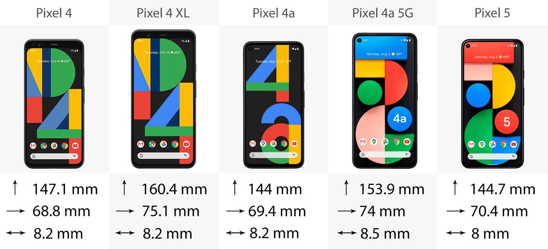https://cdn.pocket-lint.com/r/s/1200x/assets/images/154014-phones-news-google-pixel-5-vs-pixel-4a-5g-vs-pixel-4a-what-s-the-difference-image1-j4wcqrpdy2.jpg