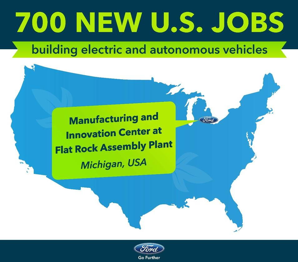 Ford will add 700  jobs as part of its new-product plans