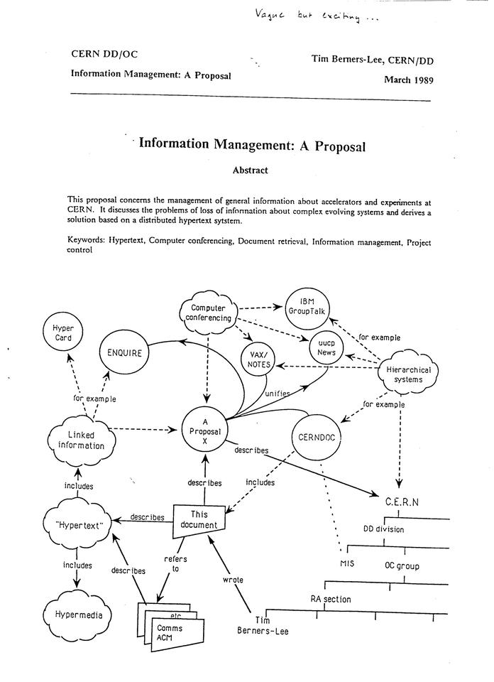 "The cover page of ""Information Management: A proposal"" by Tim Berners-Lee in March 1989 that described the World Wide Web (Image: CERN)"