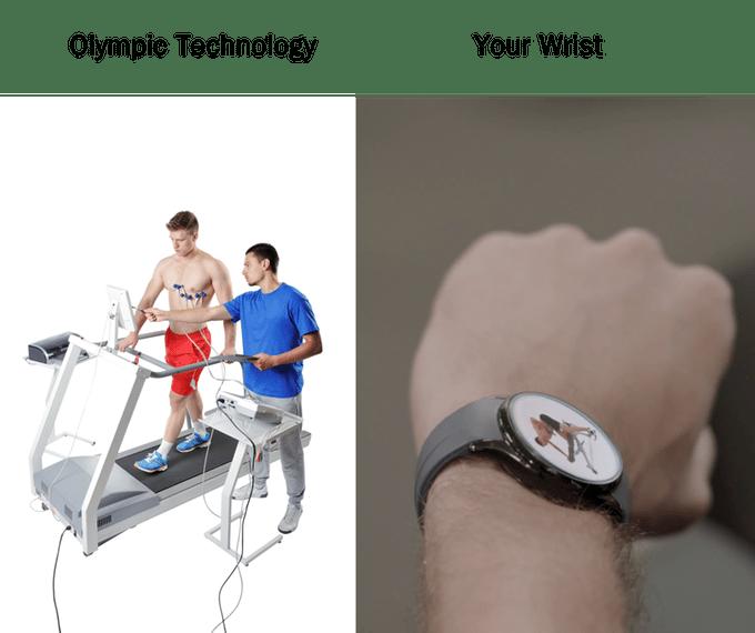 Cronovo says it has created the world's smallest EKG