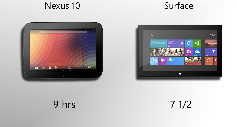 The Nexus 10 may get longer battery life
