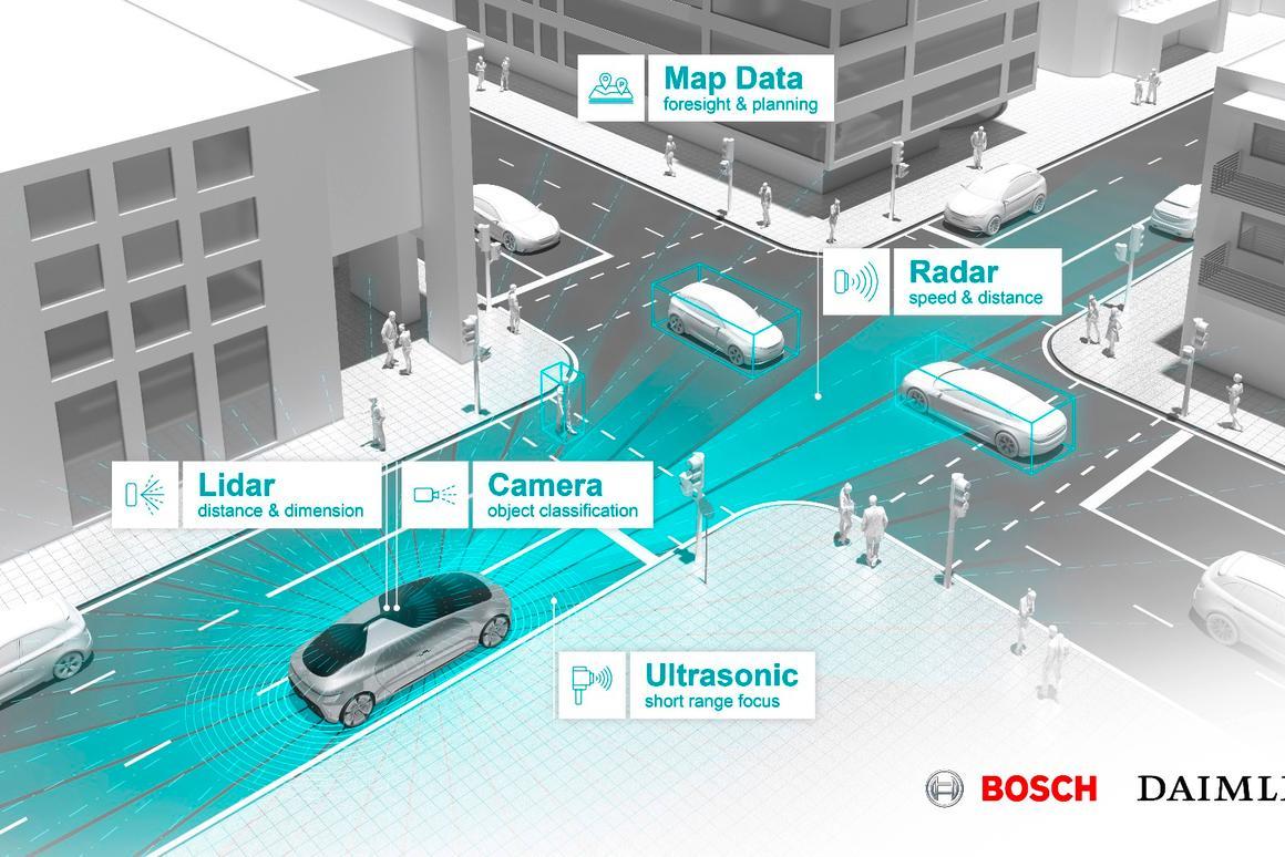 California chosen to host Daimler/Bosch self-driving pilot