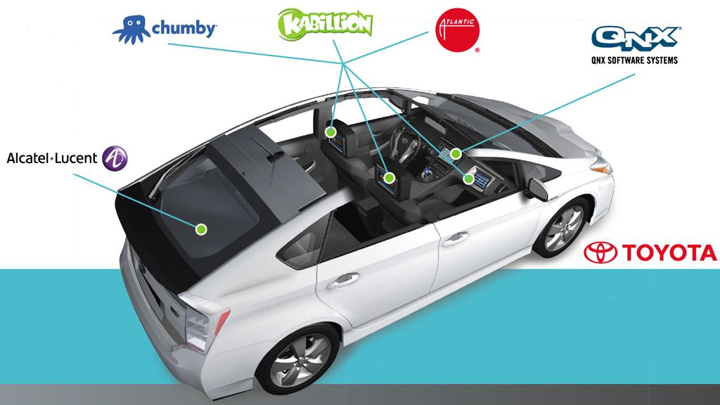 The LTE Connect Car concept is the result of collaboration between a number of companies