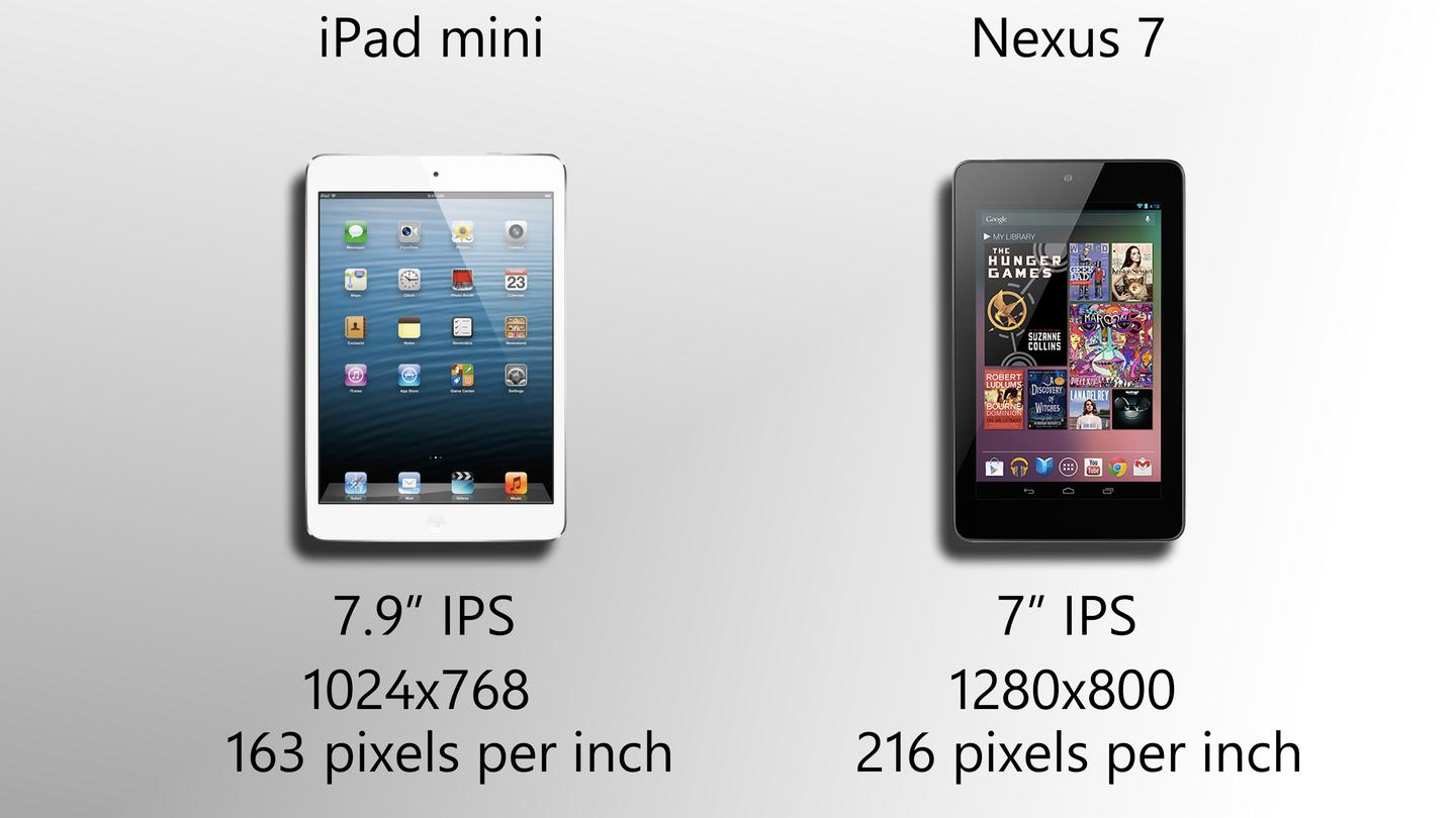 iPad mini vs  2012 Nexus 7