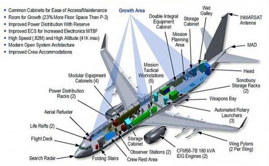 P-8A Poseidon anti-submarine aircraft