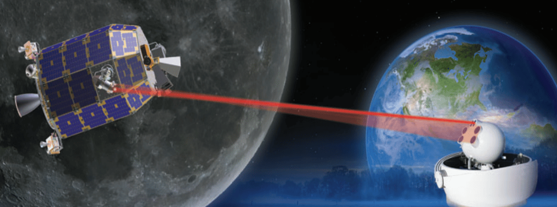 The LLCD uses lasers for high-bandwidth communications (Image: NASA)