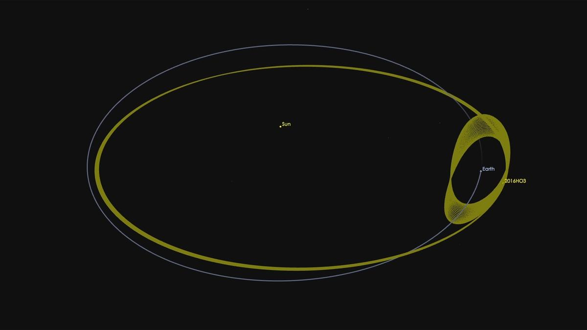 An asteroid dubbed 2016 HO3 has recently been discovered that, whilst technically in orbit around the sun, is also spinning in its own merry dance around the Earth