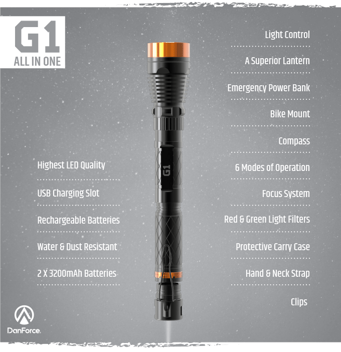Danforce G1 Pro: if modularity is what you're after, this is the flashlight you're looking for