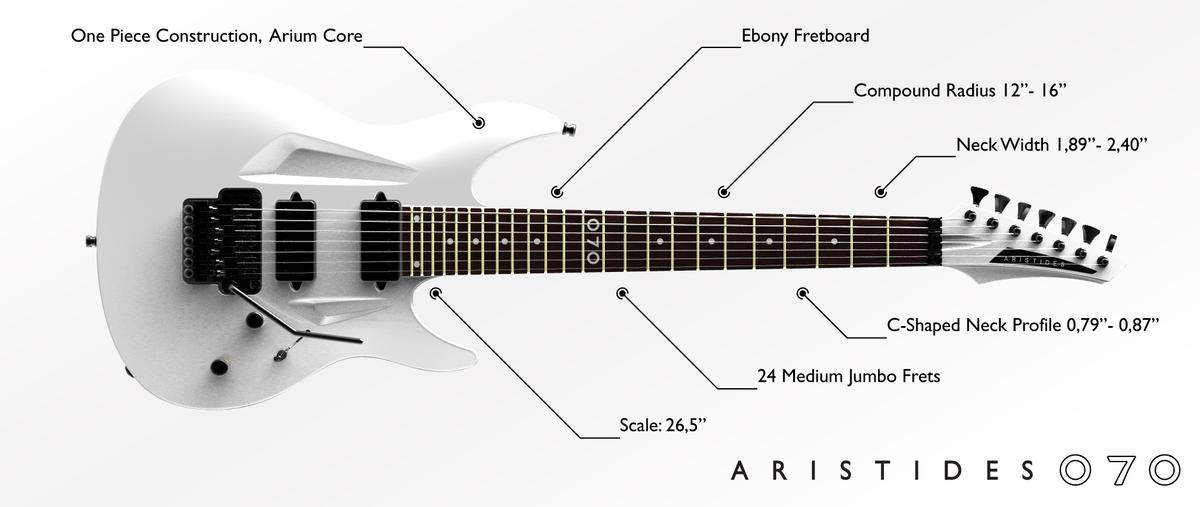 The main specs of the Aristides 070 guitar