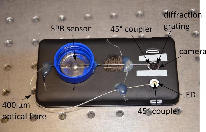 A fiber optic surface plasmon resonance (SPR)-sensor developed for smartphones