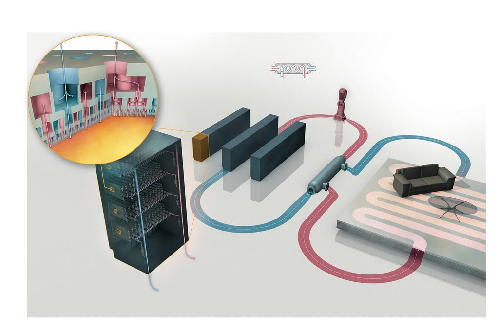 Schematic showing the innovative water-cooling system of Aquasar. The first-of-a-kind supercomputer with direct energy reuse build by IBM and ETH Zurich