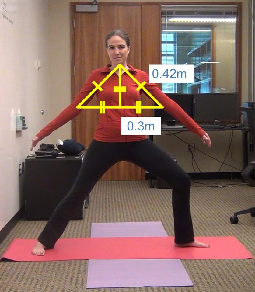 Using geometry, the Kinect reads an incorrect Warrior II yoga pose that is outlined showing angles and measurements (Photo: Kyle Rector, UW)