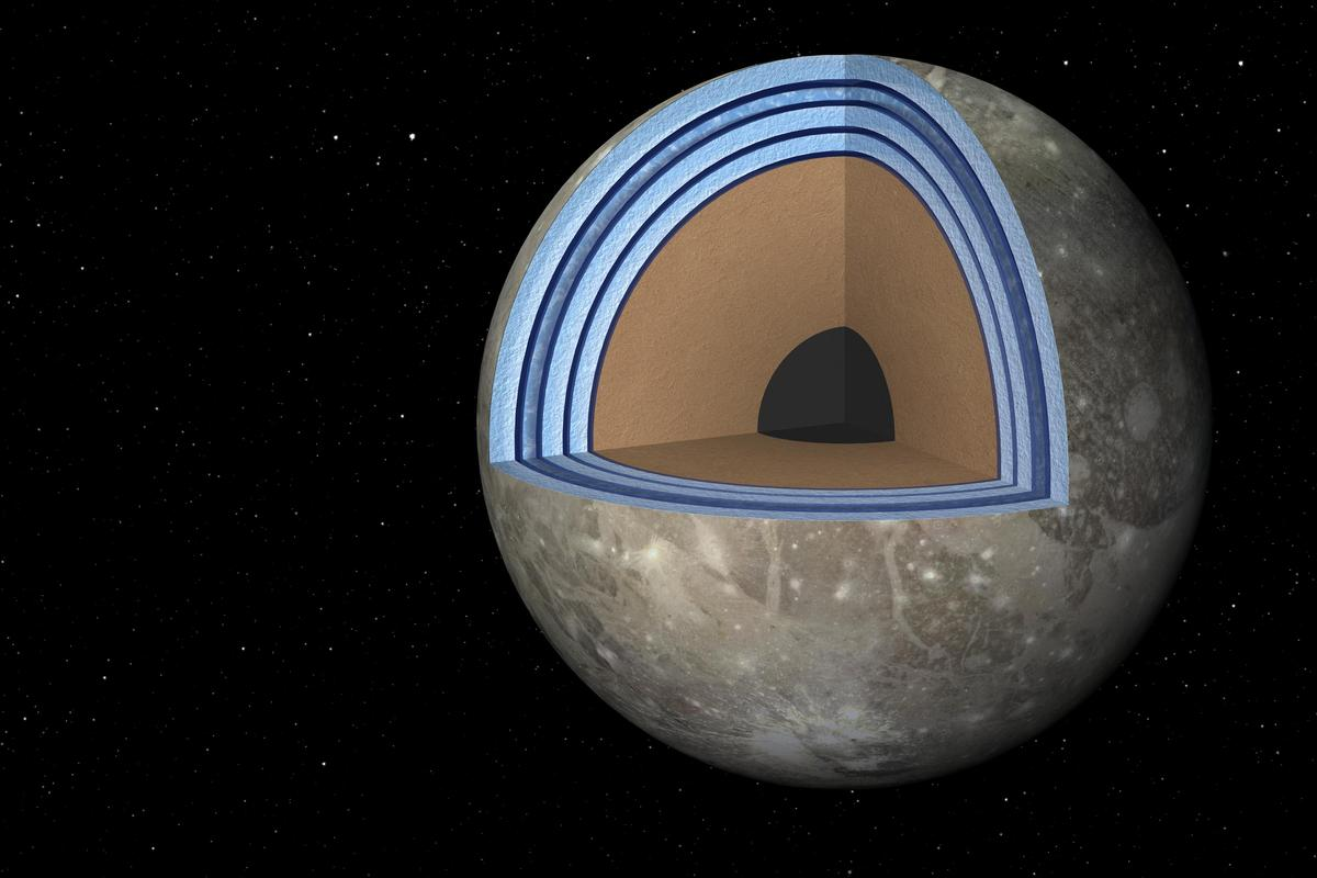 JPL scientists say Ganymede may be built like a club sandwich