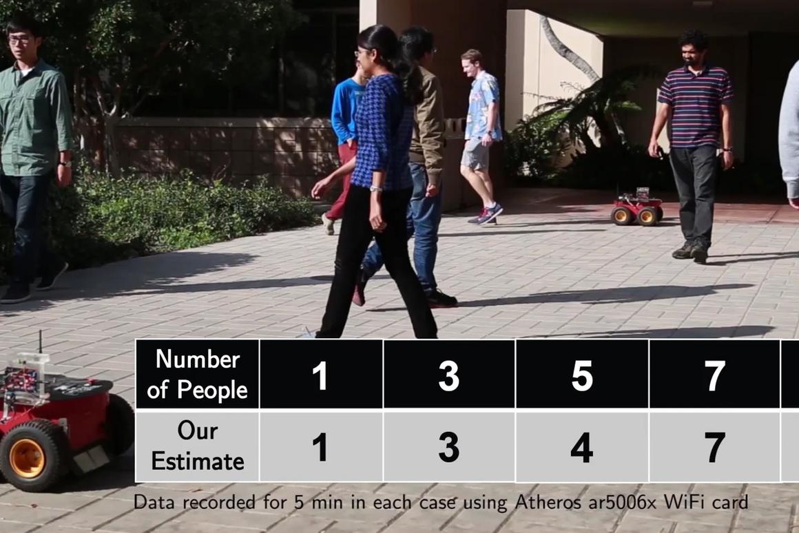 UC Santa Barbara researchers have developed technology that uses Wi-Fi signals to estimate the number of people walking in a given area