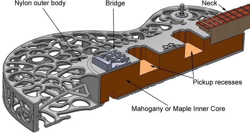 Cutaway showing the 3D-printed body installed on a mahogany or maple core