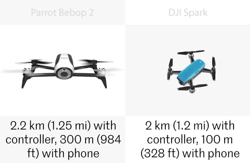 DJI Spark vs  Parrot Bebop 2