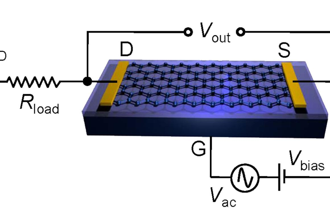 The new triple-mode, single transistor amplifier could replace many traditional transistors